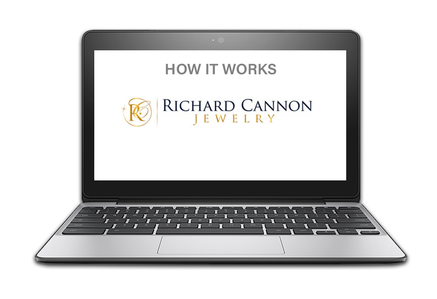 Automate Dropshipping Richard Cannon Jewelry Wholesale Products